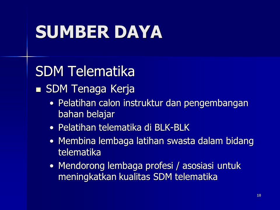 10 SUMBER DAYA SDM Telematika SDM Tenaga Kerja SDM Tenaga Kerja Pelatihan calon instruktur dan pengembangan bahan belajarPelatihan calon instruktur da