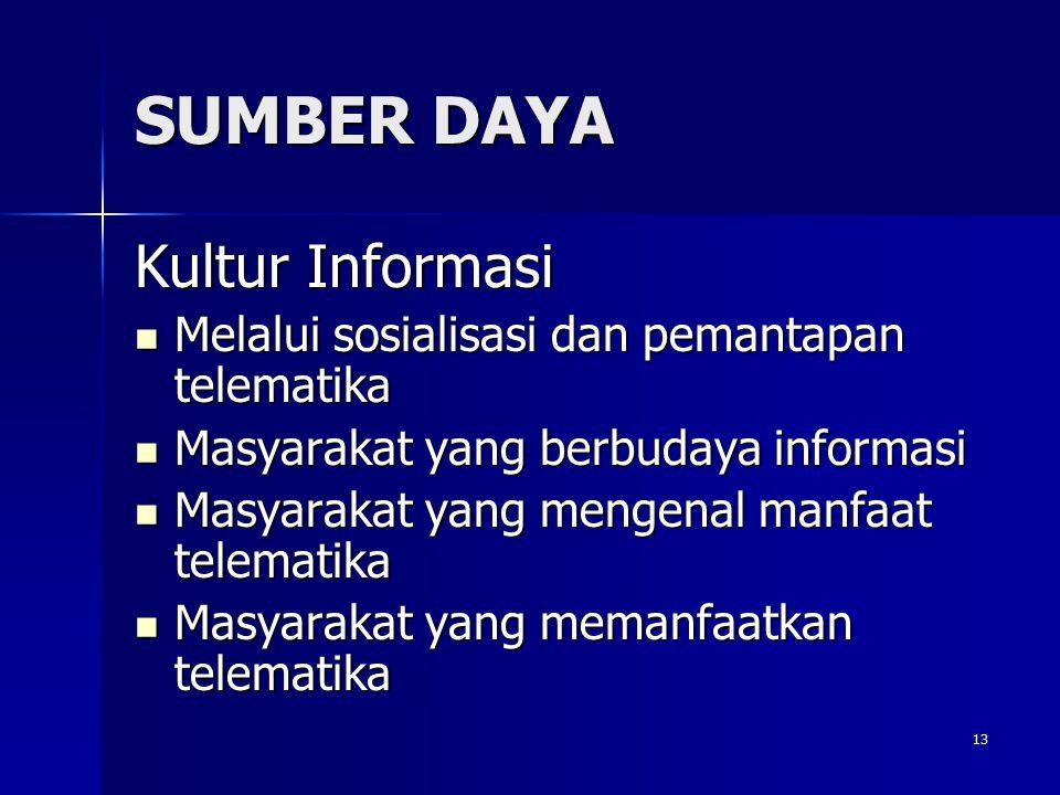 13 SUMBER DAYA Kultur Informasi Melalui sosialisasi dan pemantapan telematika Melalui sosialisasi dan pemantapan telematika Masyarakat yang berbudaya