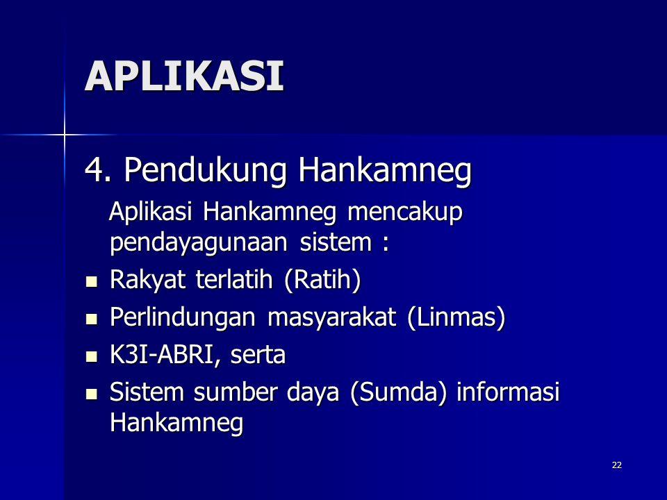 22 APLIKASI 4. Pendukung Hankamneg Aplikasi Hankamneg mencakup pendayagunaan sistem : Aplikasi Hankamneg mencakup pendayagunaan sistem : Rakyat terlat