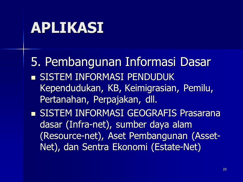 23 APLIKASI 5. Pembangunan Informasi Dasar SISTEM INFORMASI PENDUDUK Kependudukan, KB, Keimigrasian, Pemilu, Pertanahan, Perpajakan, dll. SISTEM INFOR
