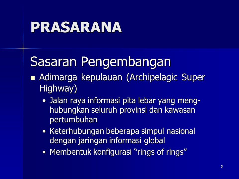 3 PRASARANA Sasaran Pengembangan Adimarga kepulauan (Archipelagic Super Highway) Adimarga kepulauan (Archipelagic Super Highway) Jalan raya informasi