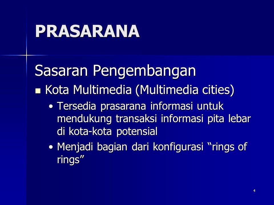 4 PRASARANA Sasaran Pengembangan Kota Multimedia (Multimedia cities) Kota Multimedia (Multimedia cities) Tersedia prasarana informasi untuk mendukung