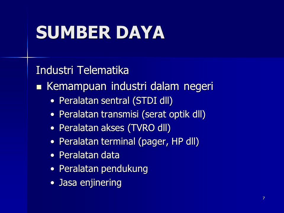 7 SUMBER DAYA Industri Telematika Kemampuan industri dalam negeri Kemampuan industri dalam negeri Peralatan sentral (STDI dll)Peralatan sentral (STDI