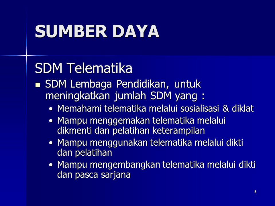 8 SUMBER DAYA SDM Telematika SDM Lembaga Pendidikan, untuk meningkatkan jumlah SDM yang : SDM Lembaga Pendidikan, untuk meningkatkan jumlah SDM yang :