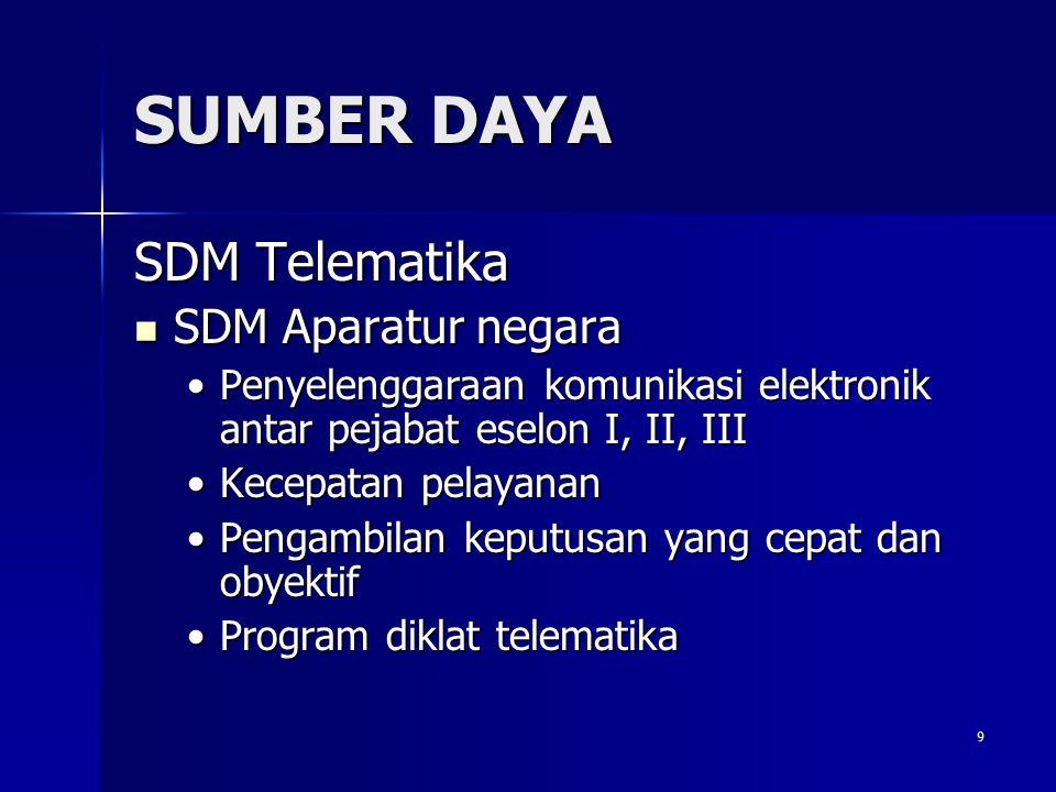 9 SUMBER DAYA SDM Telematika SDM Aparatur negara SDM Aparatur negara Penyelenggaraan komunikasi elektronik antar pejabat eselon I, II, IIIPenyelenggar