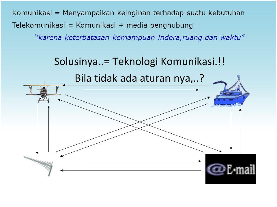 Solusinya..= Teknologi Komunikasi.!! Bila tidak ada aturan nya,..? Komunikasi = Menyampaikan keinginan terhadap suatu kebutuhan Telekomunikasi = Komun