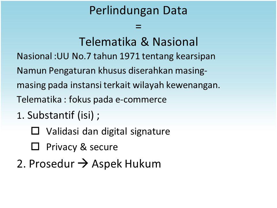 Perlindungan Data = Telematika & Nasional Nasional :UU No.7 tahun 1971 tentang kearsipan Namun Pengaturan khusus diserahkan masing- masing pada instan