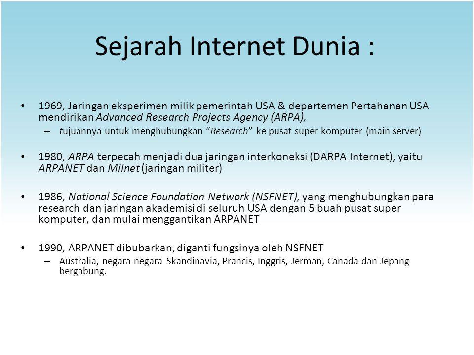 Sejarah Internet Dunia : 1969, Jaringan eksperimen milik pemerintah USA & departemen Pertahanan USA mendirikan Advanced Research Projects Agency (ARPA