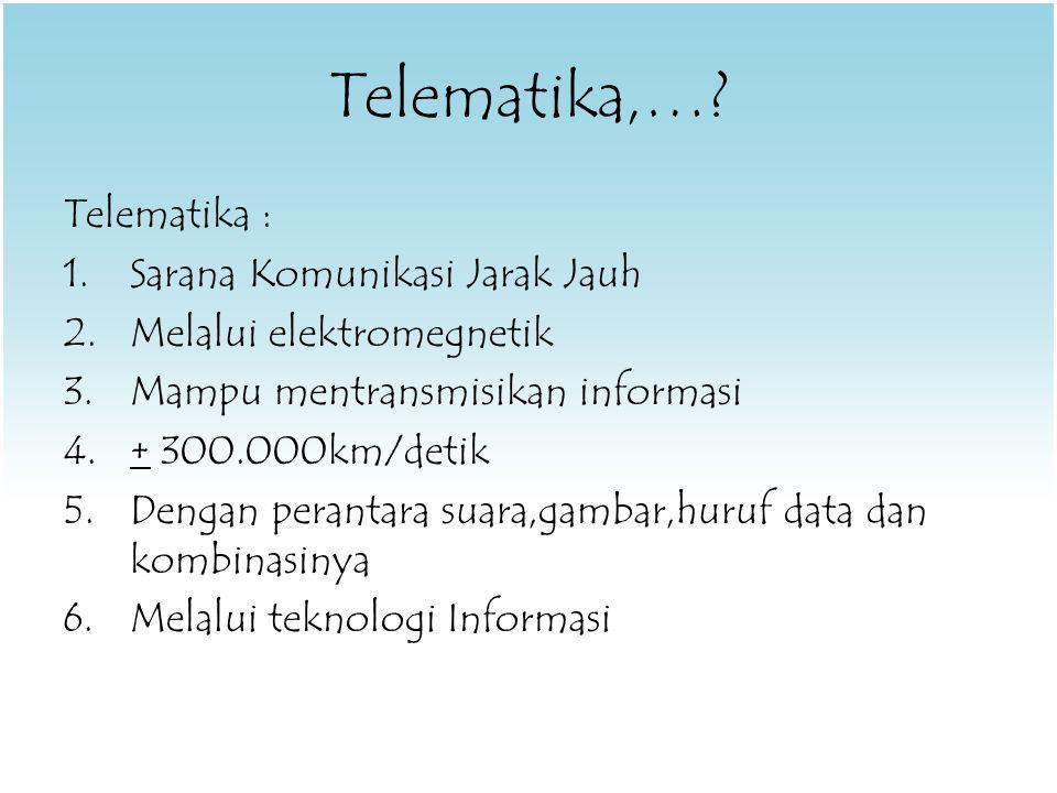 Telematika,…? Telematika : 1.Sarana Komunikasi Jarak Jauh 2.Melalui elektromegnetik 3.Mampu mentransmisikan informasi 4.+ 300.000km/detik 5.Dengan per