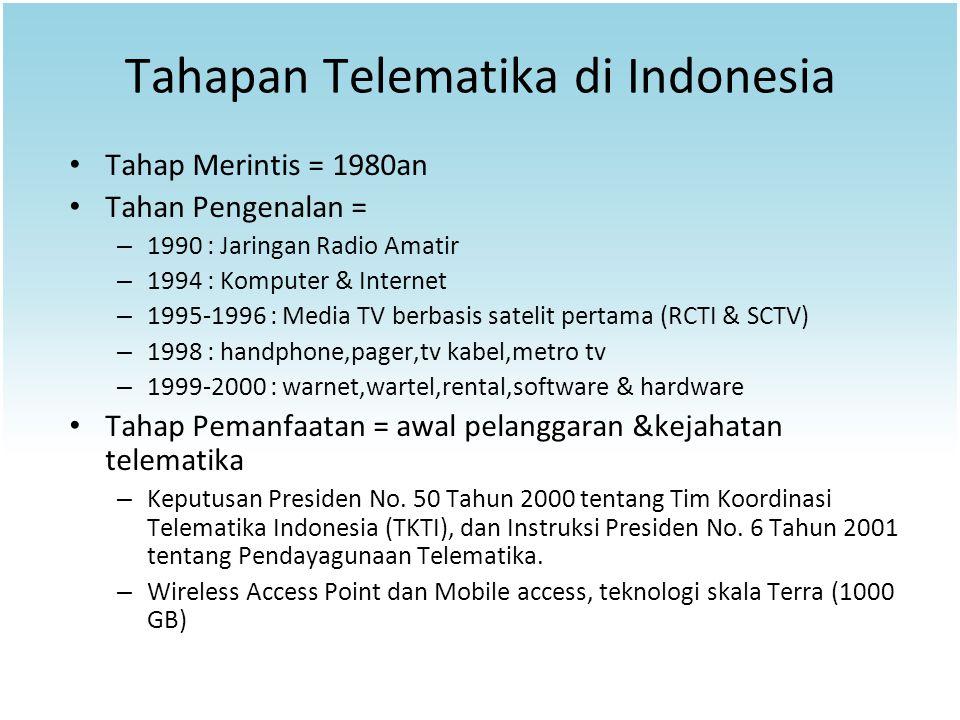 Sejarah Internet Indonesia : 1992 - Berawal dari BPPT - UI LAPAN.
