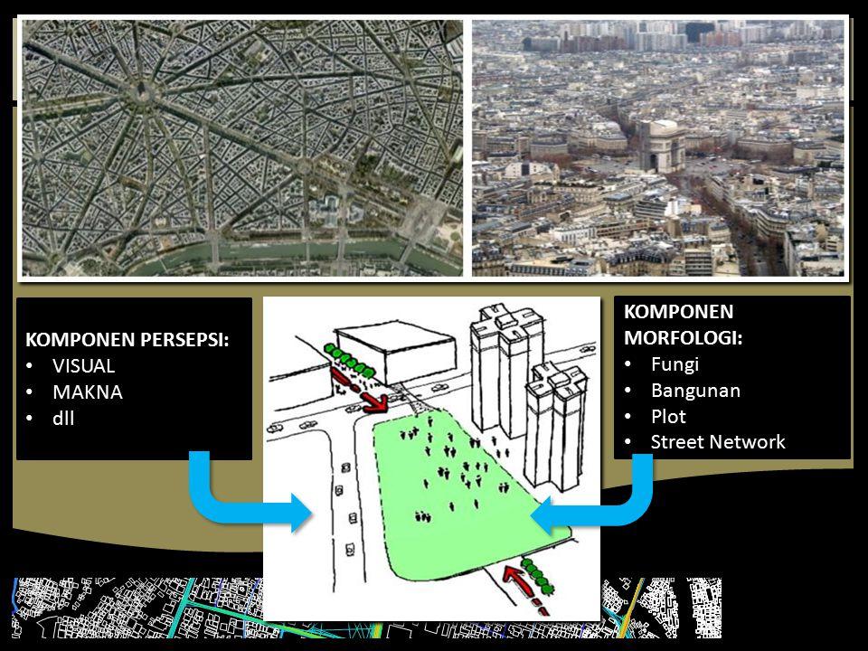 KOMPONEN PERSEPSI: VISUAL MAKNA dll KOMPONEN MORFOLOGI: Fungi Bangunan Plot Street Network