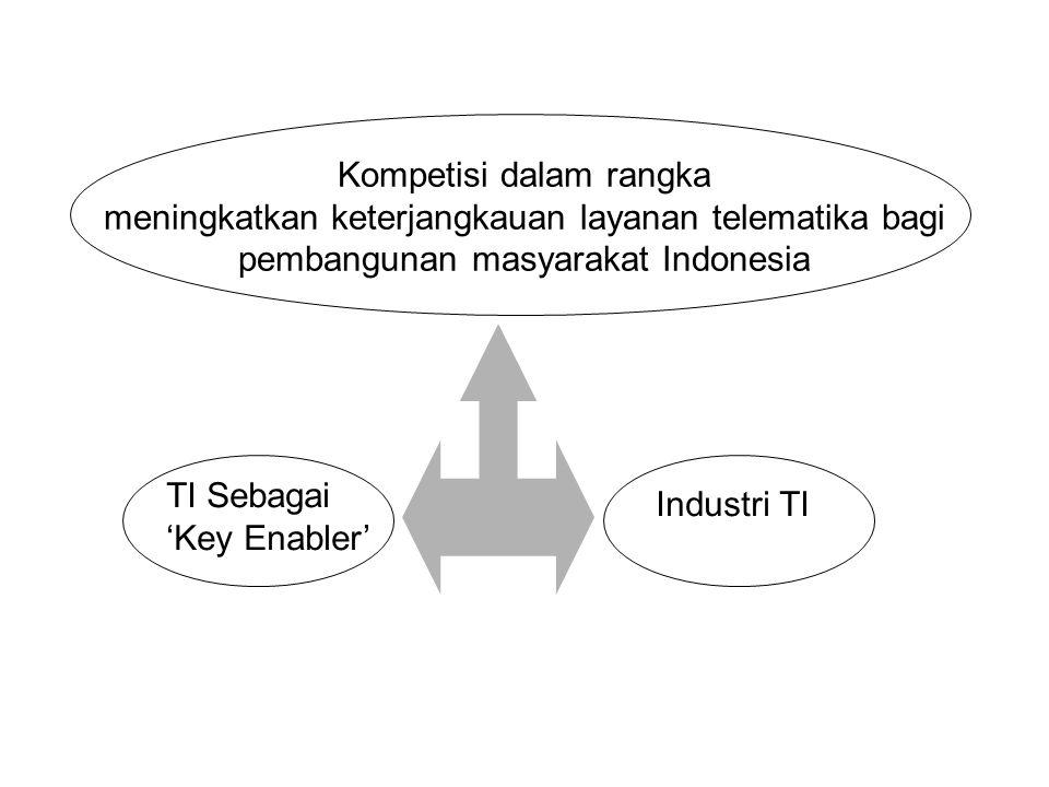Kompetisi dalam rangka meningkatkan keterjangkauan layanan telematika bagi pembangunan masyarakat Indonesia TI Sebagai 'Key Enabler' Industri TI