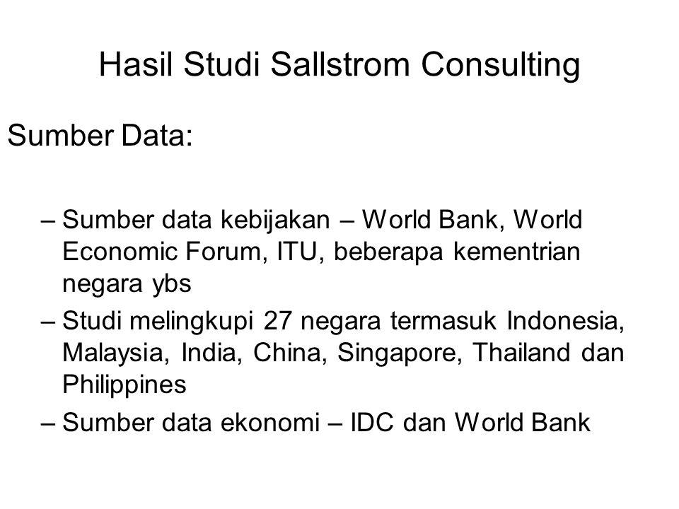 Hasil Studi Sallstrom Consulting Sumber Data: –Sumber data kebijakan – World Bank, World Economic Forum, ITU, beberapa kementrian negara ybs –Studi me