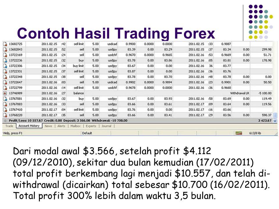 Contoh Hasil Trading Forex Dari modal awal $3.566, setelah profit $4.112 (09/12/2010), sekitar dua bulan kemudian (17/02/2011) total profit berkembang lagi menjadi $10.557, dan telah di- withdrawal (dicairkan) total sebesar $10.700 (16/02/2011).