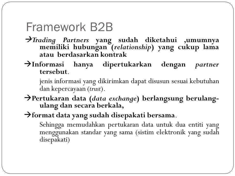 Framework B2B  Trading Partners yang sudah diketahui,umumnya memiliki hubungan (relationship) yang cukup lama atau berdasarkan kontrak  Informasi ha