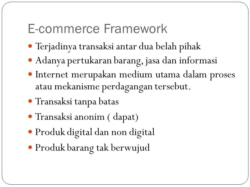 E-commerce Framework Terjadinya transaksi antar dua belah pihak Adanya pertukaran barang, jasa dan informasi Internet merupakan medium utama dalam proses atau mekanisme perdagangan tersebut.