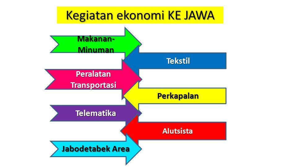 Kegiatan ekonomi KE JAWA Makanan- Minuman Tekstil Peralatan Transportasi Telematika Perkapalan Alutsista Jabodetabek Area