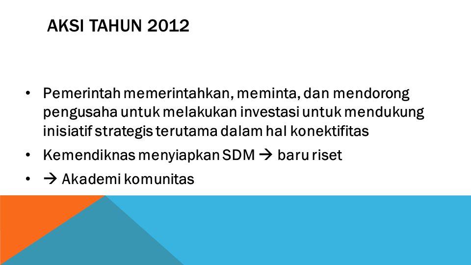 AKSI TAHUN 2012 Pemerintah memerintahkan, meminta, dan mendorong pengusaha untuk melakukan investasi untuk mendukung inisiatif strategis terutama dala