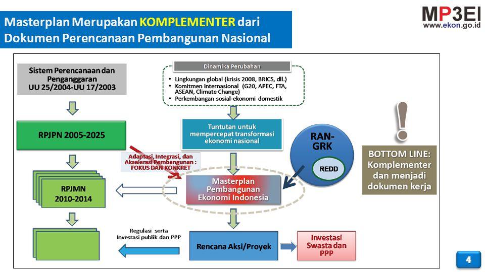 44 Masterplan Merupakan KOMPLEMENTER dari Dokumen Perencanaan Pembangunan Nasional