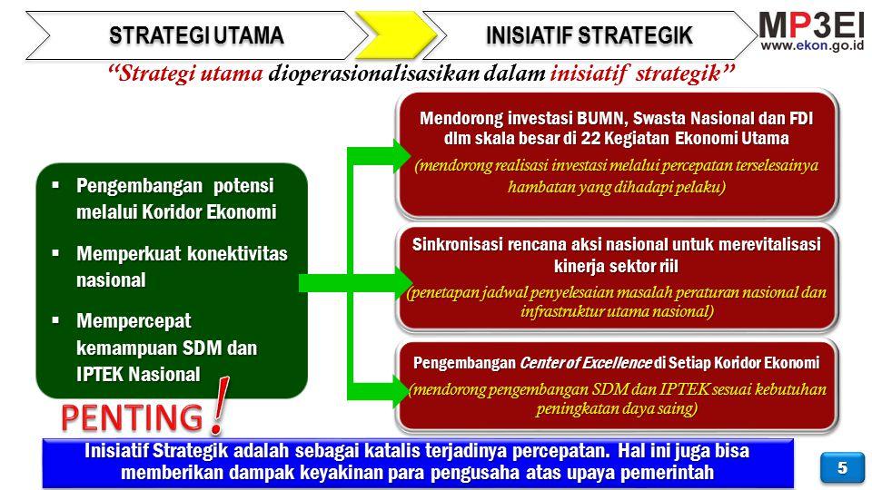 """55 """"Strategi utama dioperasionalisasikan dalam inisiatif strategik"""" STRATEGI UTAMA INISIATIF STRATEGIK  Pengembangan potensi melalui Koridor Ekonomi"""
