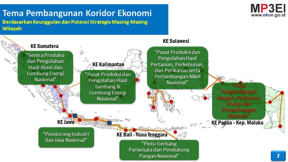 Tema Pembangunan Koridor Ekonomi Berdasarkan Keunggulan dan Potensi Strategis Masing-Masing Wilayah 77 KE Sumatera KE Kalimantan KE Sulawesi KE Jawa KE Bali - Nusa Tenggara KE Papua – Kep.
