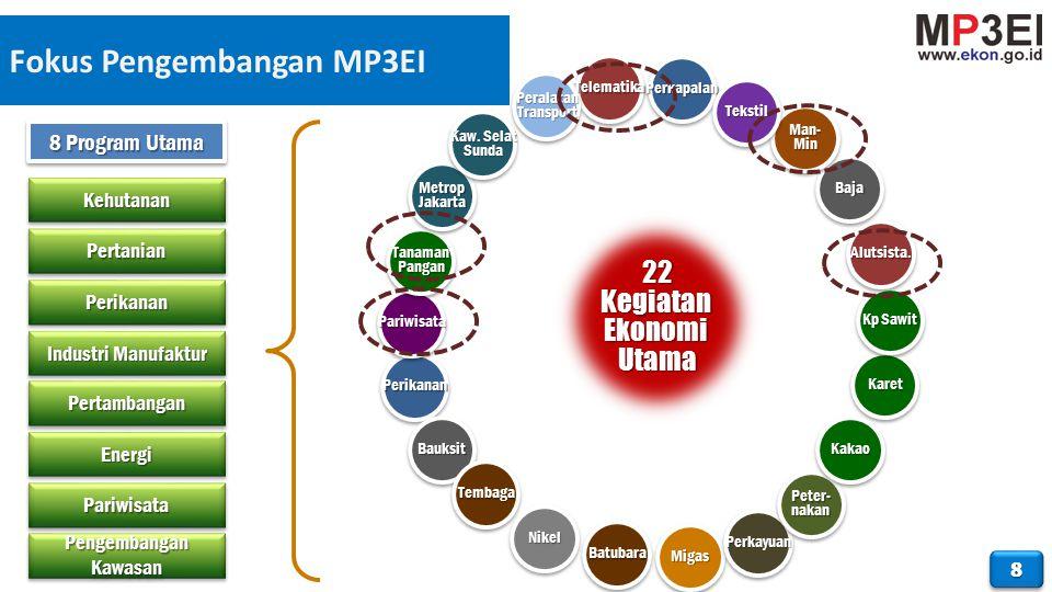 Fokus Pengembangan MP3EI 88 TelematikaTelematika PerkapalanPerkapalan KaretKaret Kp Sawit Alutsista.Alutsista. BajaBaja Man-MinMan-Min TekstilTekstil