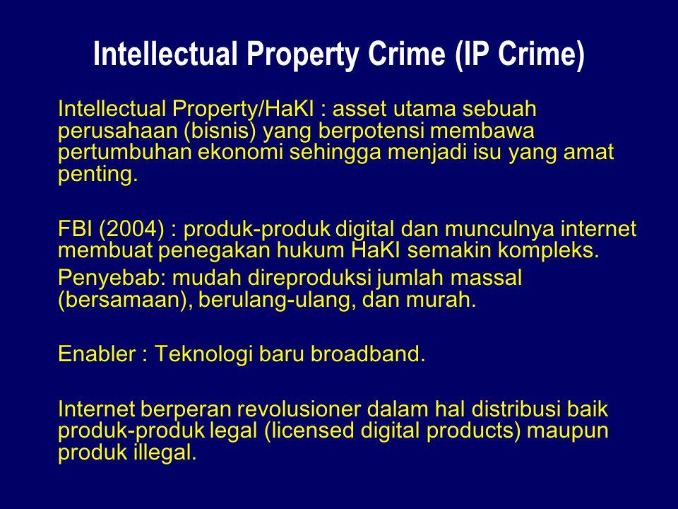 Intellectual Property Crime (IP Crime) Intellectual Property/HaKI : asset utama sebuah perusahaan (bisnis) yang berpotensi membawa pertumbuhan ekonomi