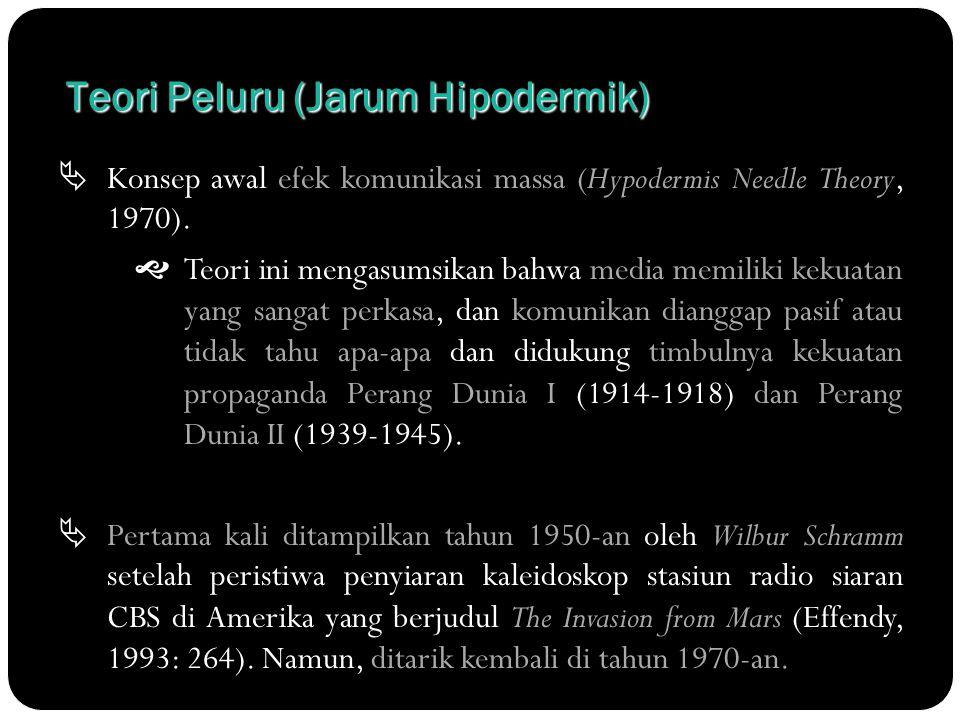Teori Peluru (Jarum Hipodermik)  Konsep awal efek komunikasi massa (Hypodermis Needle Theory, 1970).