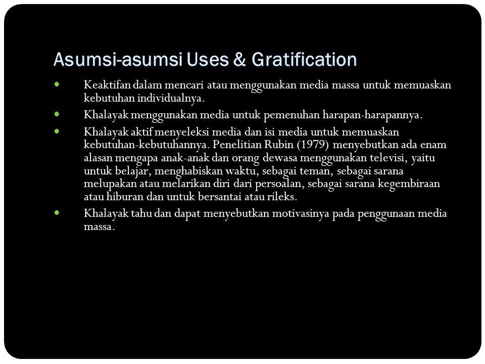 Asumsi-asumsi Uses & Gratification Keaktifan dalam mencari atau menggunakan media massa untuk memuaskan kebutuhan individualnya.