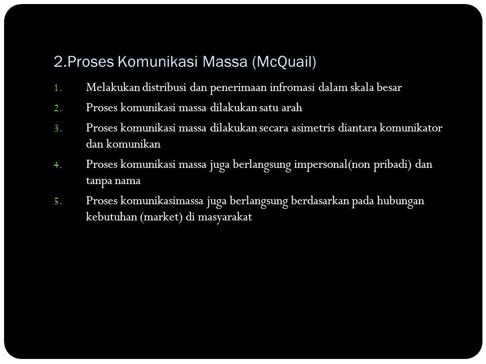 2.Proses Komunikasi Massa (McQuail) 1.