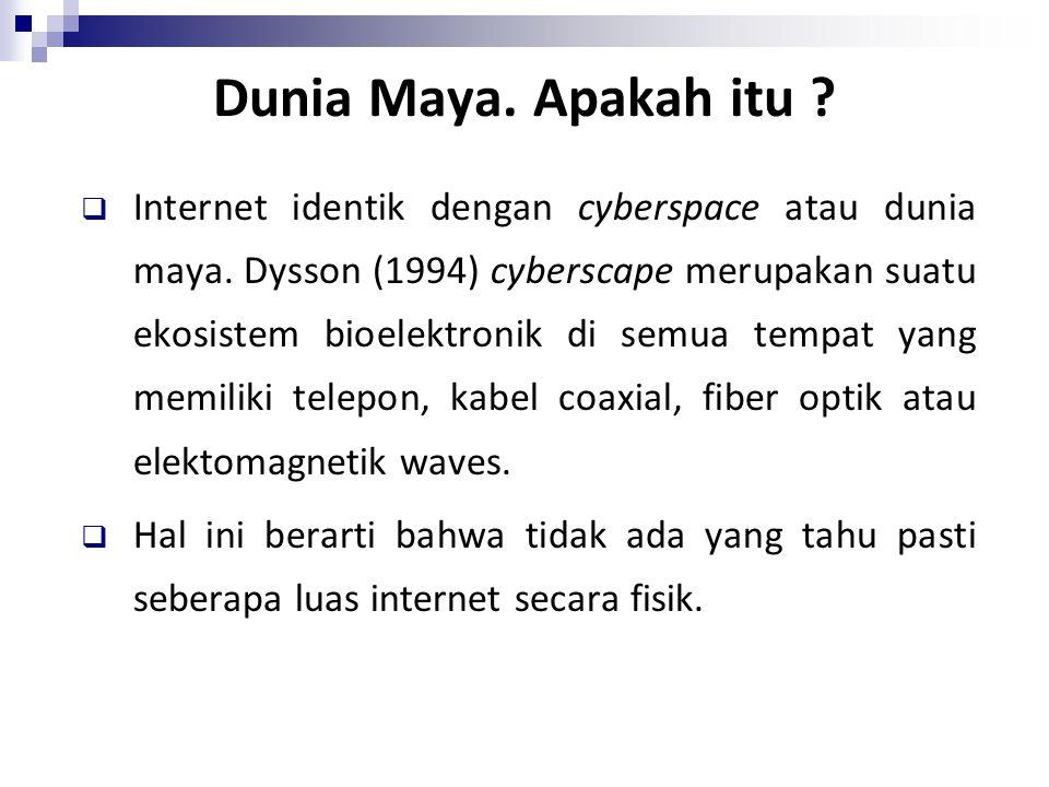 Dunia Maya.Apakah itu .  Internet identik dengan cyberspace atau dunia maya.