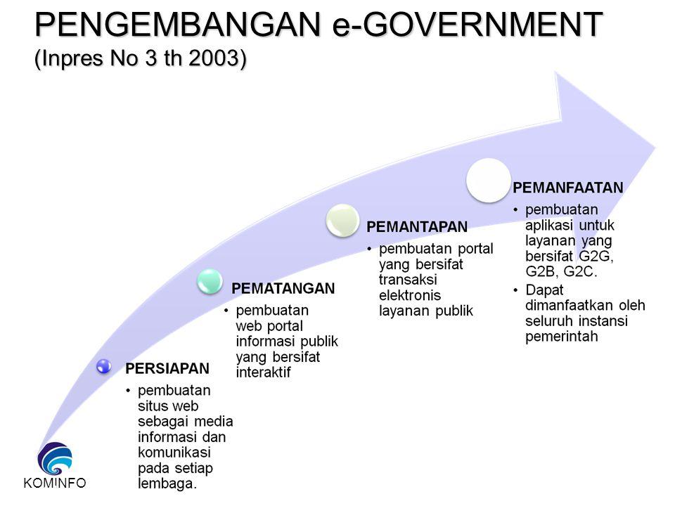 KOMINFO 11 PENGEMBANGAN e-GOVERNMENT (Inpres No 3 th 2003)
