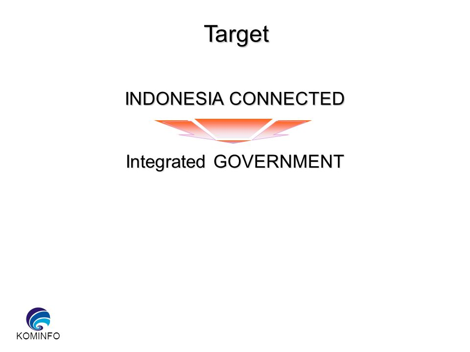 KOMINFO INDONESIA CONNECTED Integrated GOVERNMENT Target