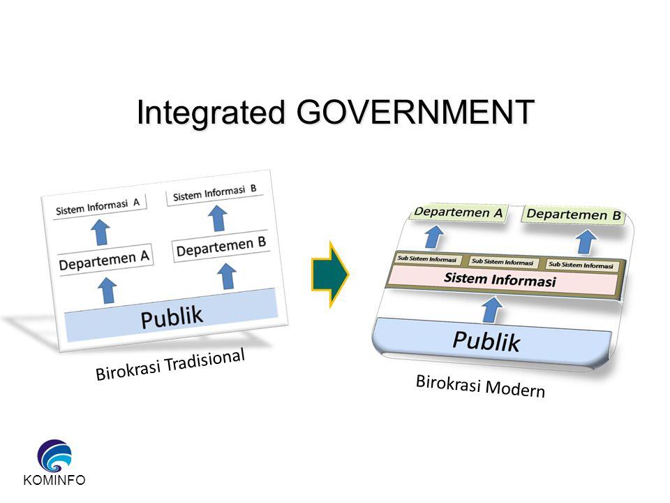 KOMINFO Birokrasi Tradisional Birokrasi Modern Integrated GOVERNMENT