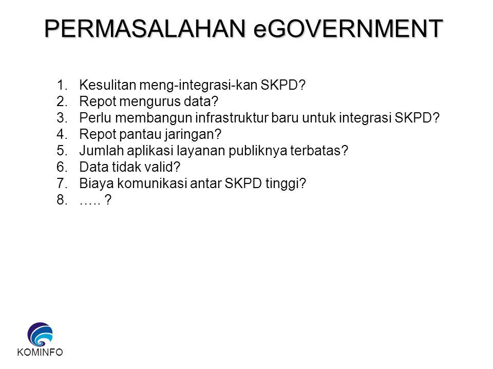 KOMINFO PERMASALAHAN eGOVERNMENT 1.Kesulitan meng-integrasi-kan SKPD? 2.Repot mengurus data? 3.Perlu membangun infrastruktur baru untuk integrasi SKPD