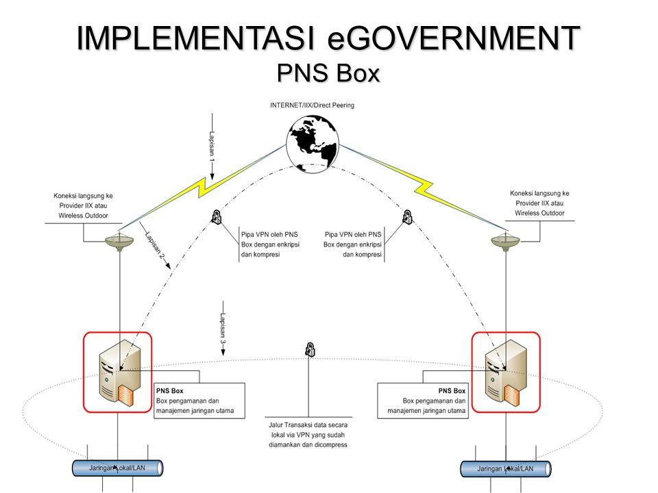 KOMINFO IMPLEMENTASI eGOVERNMENT PNS Box