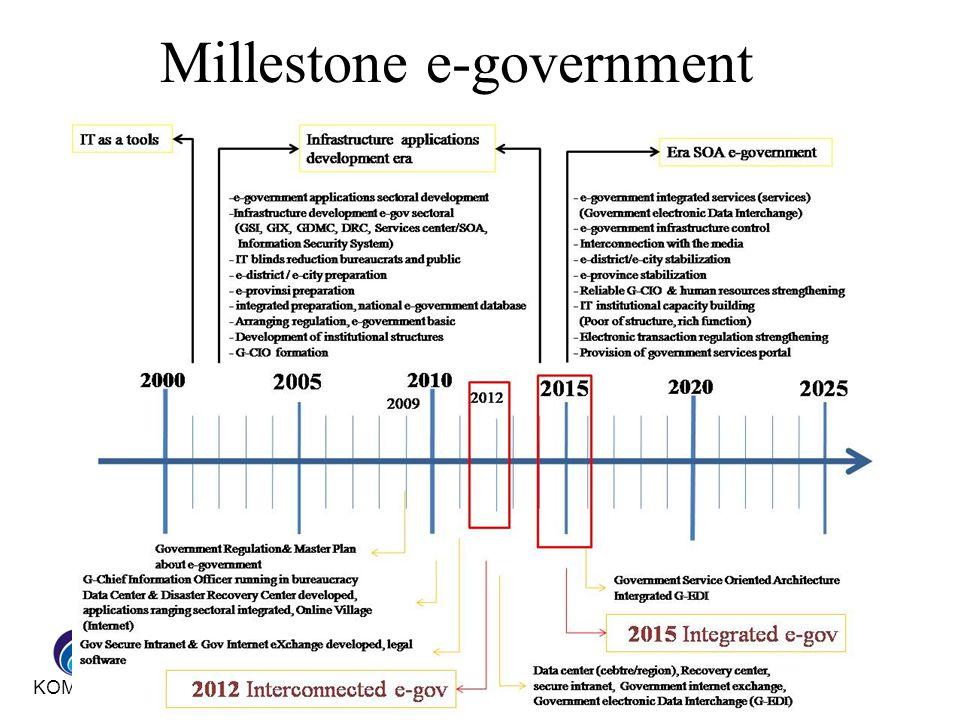 KOMINFO 8 Regulasi terkait E-Government 1.Istruksi Presiden Nomor 6 Tahun 2001 tentang Pengembangan dan Pendayagunaan Telematika di Indonesia; 2.Instruksi Presiden Nomor 3 Tahun 2003 tentang Kebijakan Dan Strategi Nasional Pengembangan E-Government.
