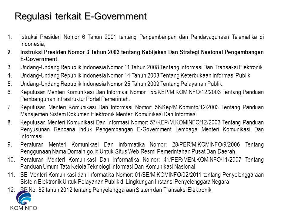 KOMINFO 8 Regulasi terkait E-Government 1.Istruksi Presiden Nomor 6 Tahun 2001 tentang Pengembangan dan Pendayagunaan Telematika di Indonesia; 2.Instr