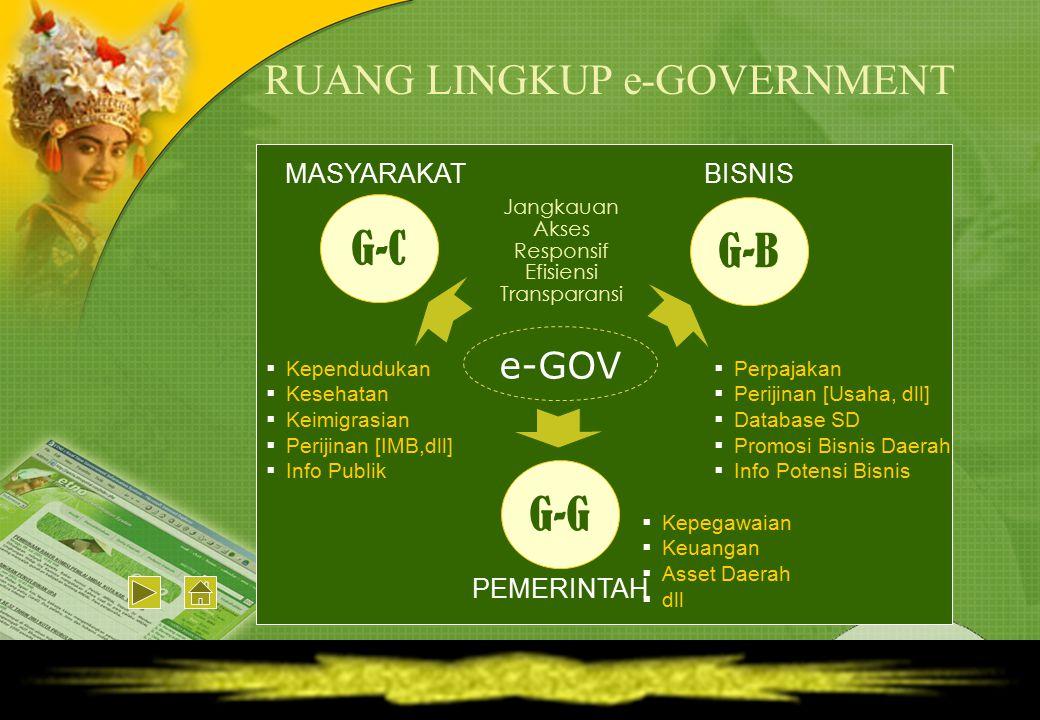 RUANG LINGKUP e-GOVERNMENT G-C e-GOV  Perpajakan  Perijinan [Usaha, dll]  Database SD  Promosi Bisnis Daerah  Info Potensi Bisnis G-G G-B PEMERIN