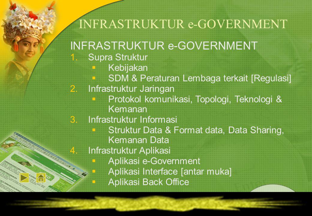 INFRASTRUKTUR e-GOVERNMENT  Supra Struktur  Kebijakan  SDM & Peraturan Lembaga terkait [Regulasi]  Infrastruktur Jaringan  Protokol komunikasi,