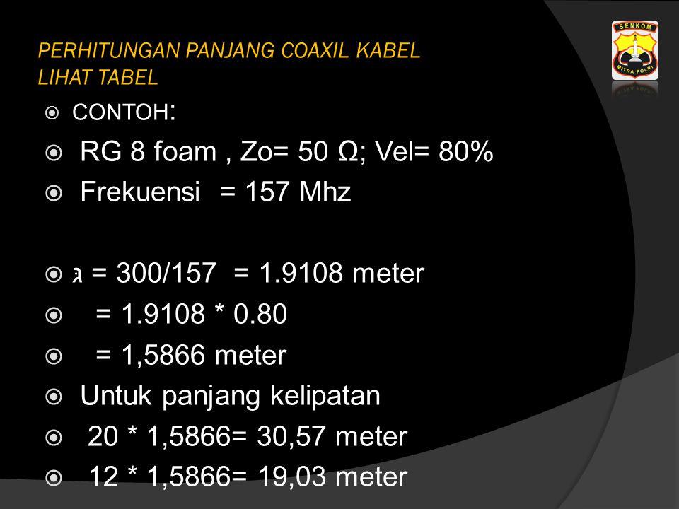 PERHITUNGAN PANJANG COAXIL KABEL LIHAT TABEL  CONTOH :  RG 8 foam, Zo= 50 Ω; Vel= 80%  Frekuensi = 157 Mhz  גּ = 300/157 = 1.9108 meter  = 1.9108