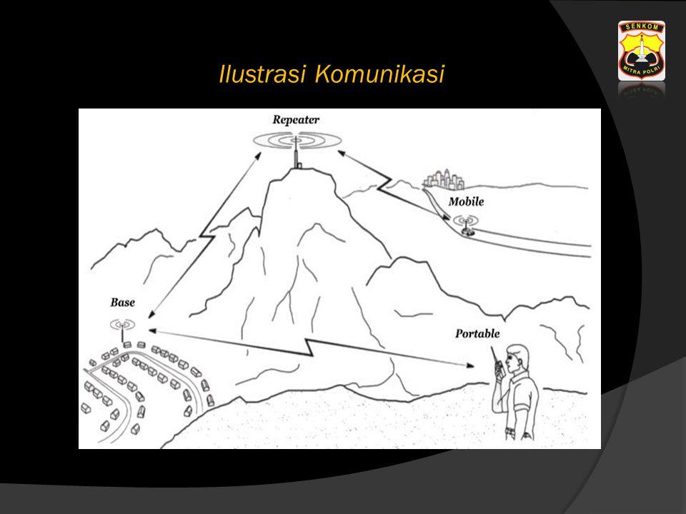 1.Komunikasi dari daerah ke pusat. 2. Kondisi Geografis.