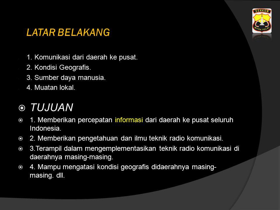  Repeater Radio:  Adalah perangkat komunikasi yang dibangun dari berbagai bentuk,merk,type,model, frekuensi kerja ( Hf, Vhf, Uhf ).