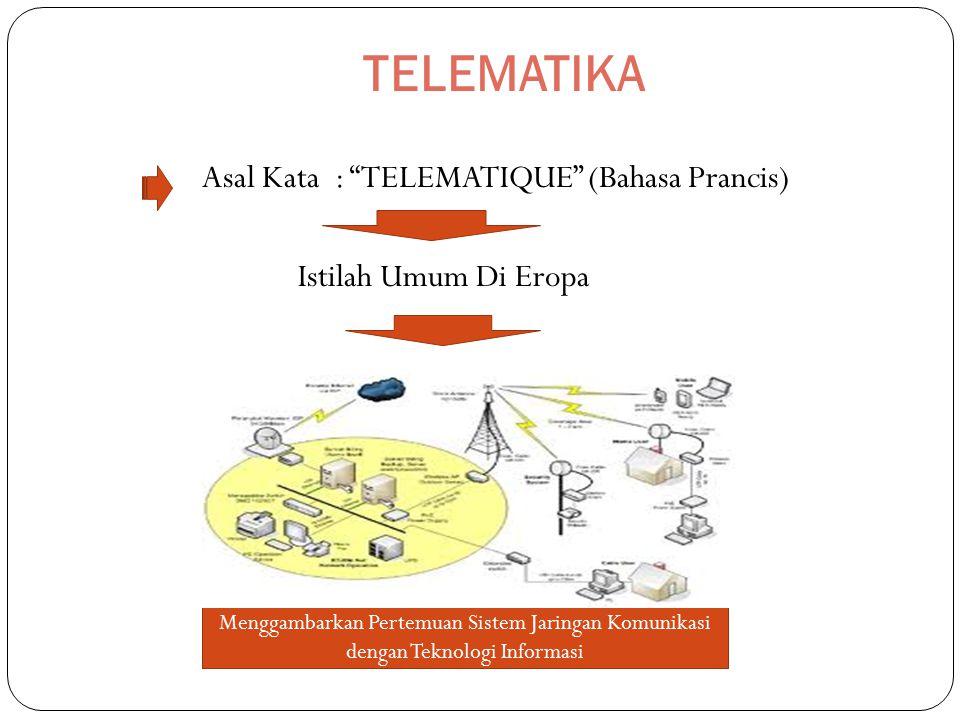 TELEMATIKA Asal Kata : TELEMATIQUE (Bahasa Prancis) Istilah Umum Di Eropa Menggambarkan Pertemuan Sistem Jaringan Komunikasi dengan Teknologi Informasi