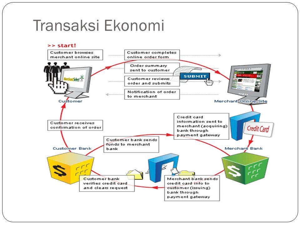 Transaksi Ekonomi