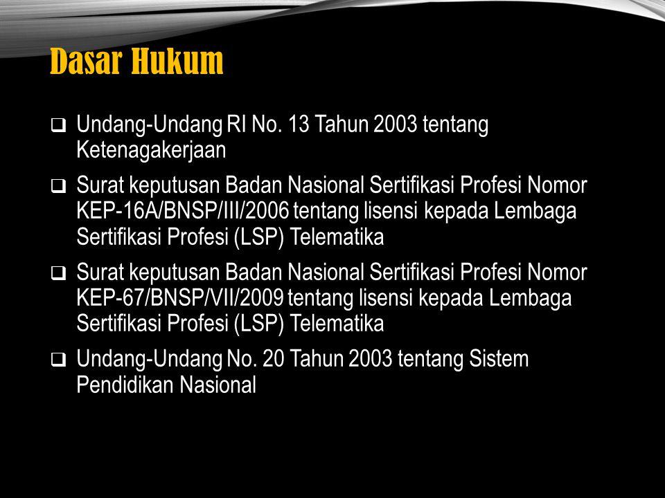 Dasar Hukum  Undang-Undang RI No. 13 Tahun 2003 tentang Ketenagakerjaan  Surat keputusan Badan Nasional Sertifikasi Profesi Nomor KEP-16A/BNSP/III/2