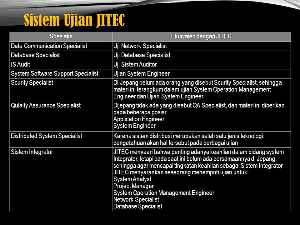 Sistem Ujian JITEC Spesialis Ekuivalen dengan JITEC Data Communication SpecialistUji Network Specialist Database SpecialistUji Database Specialist IS