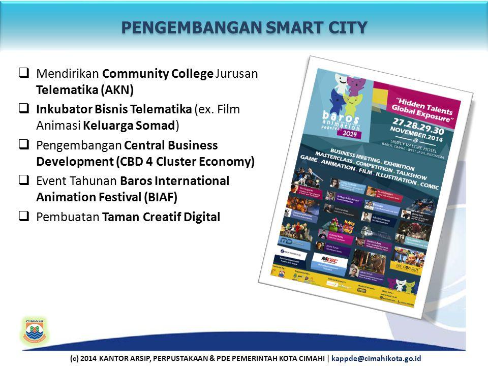  Mendirikan Community College Jurusan Telematika (AKN)  Inkubator Bisnis Telematika (ex.