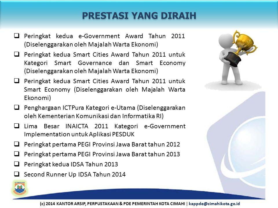  Peringkat kedua e-Government Award Tahun 2011 (Diselenggarakan oleh Majalah Warta Ekonomi)  Peringkat kedua Smart Cities Award Tahun 2011 untuk Kategori Smart Governance dan Smart Economy (Diselenggarakan oleh Majalah Warta Ekonomi)  Peringkat kedua Smart Cities Award Tahun 2011 untuk Smart Economy (Diselenggarakan oleh Majalah Warta Ekonomi)  Penghargaan ICTPura Kategori e-Utama (Diselenggarakan oleh Kementerian Komunikasi dan Informatika RI)  Lima Besar INAICTA 2011 Kategori e-Government Implementation untuk Aplikasi PESDUK  Peringkat pertama PEGI Provinsi Jawa Barat tahun 2012  Peringkat pertama PEGI Provinsi Jawa Barat tahun 2013  Peringkat kedua IDSA Tahun 2013  Second Runner Up IDSA Tahun 2014 PRESTASI YANG DIRAIH (c) 2014 KANTOR ARSIP, PERPUSTAKAAN & PDE PEMERINTAH KOTA CIMAHI | kappde@cimahikota.go.id