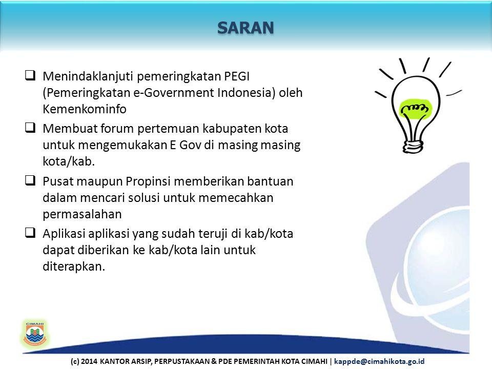  Menindaklanjuti pemeringkatan PEGI (Pemeringkatan e-Government Indonesia) oleh Kemenkominfo  Membuat forum pertemuan kabupaten kota untuk mengemukakan E Gov di masing masing kota/kab.